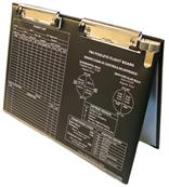 Doble Flightboard VFR or IFR